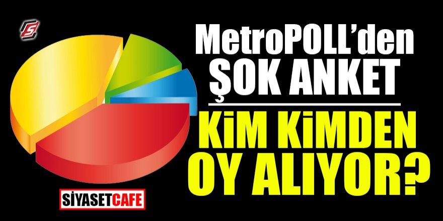 MetroPOLL'den şok anket! Kim kimden ne oy alıyor?