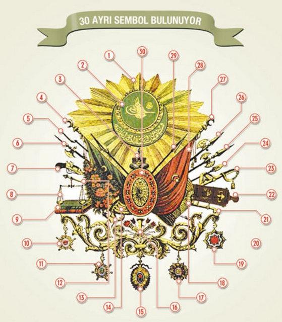 Osmanlı armasının inanılmaz sırrı! 1