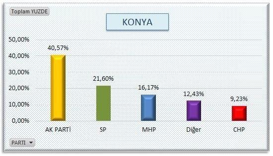 AKP'nin sır gibi sakladığı  anket 11
