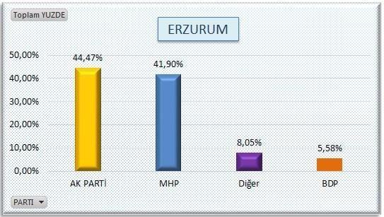 AKP'nin sır gibi sakladığı  anket 16
