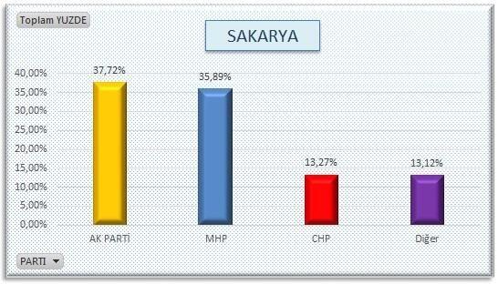 AKP'nin sır gibi sakladığı  anket 3