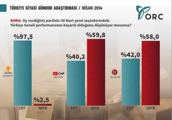 Erdoğan Cumhurbaşkanı olmalı mı? 1