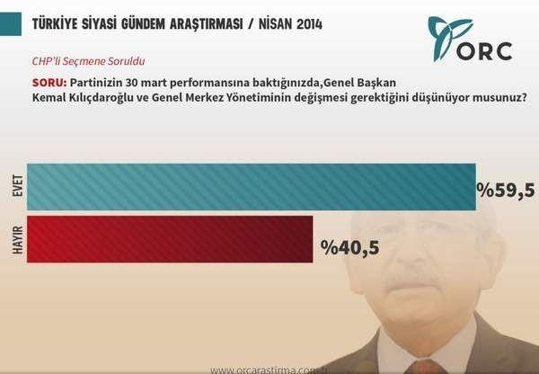 Erdoğan Cumhurbaşkanı olmalı mı? 3