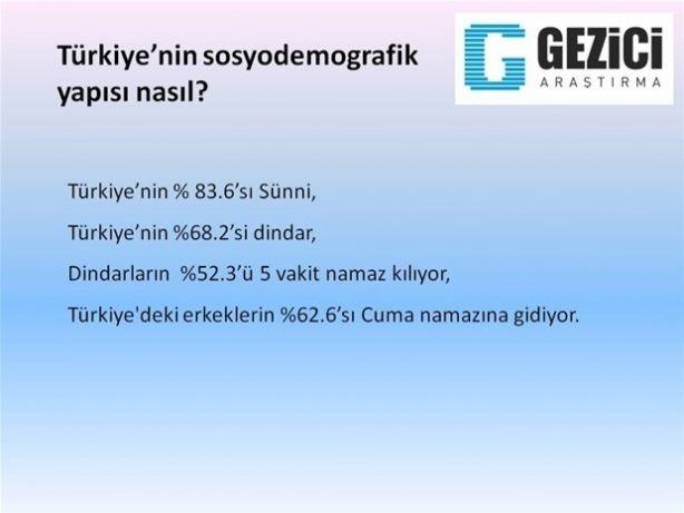 Son ankette Erdoğan'a kötü haber 4
