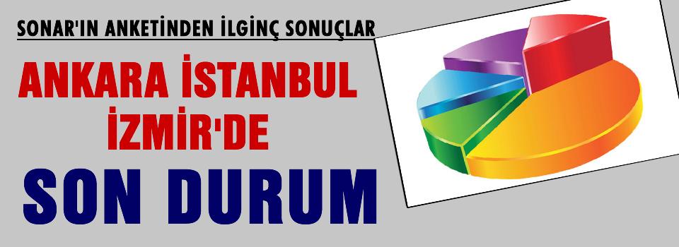 İstanbul Ankara ve İzmir'de son durum