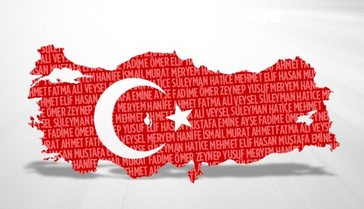 Türkiye'ye veto