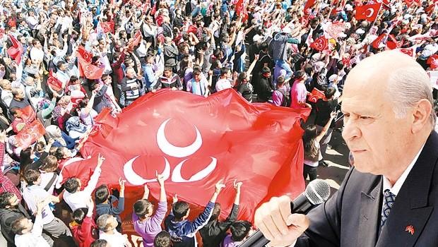 MHP lideri Bahçeli'ye sert tepki