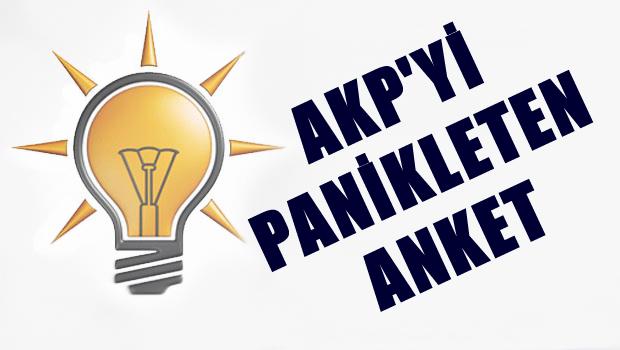 AKP panikledi, oy oranları düştü, başbakan kurmaylarını fırçaladı
