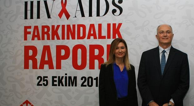 Şok yaratan AIDS araştırması