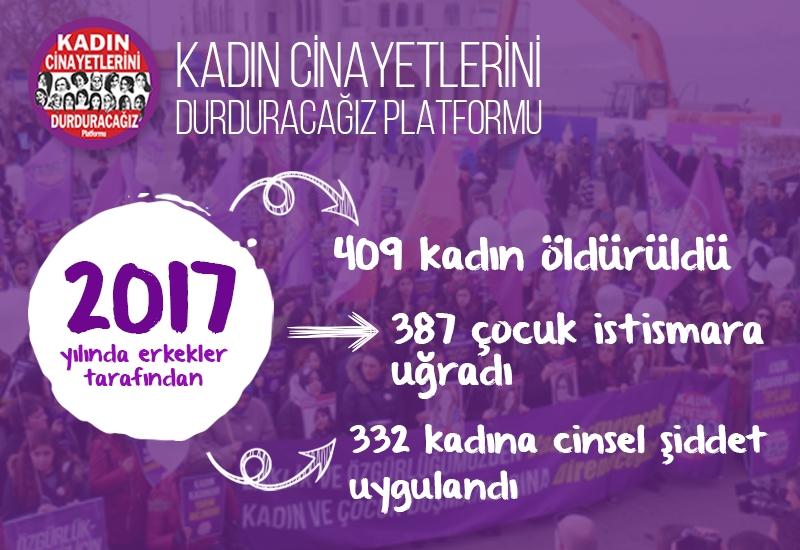 Kadın Cinayetlerini Durduracağız Platformu 2017 Veri Raporu
