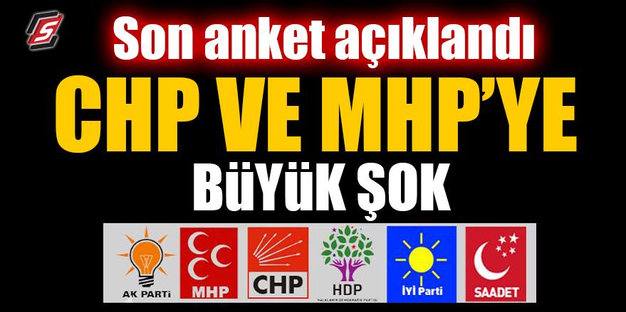 Son seçim anketi açıklandı! CHP ve MHP'ye büyük şok