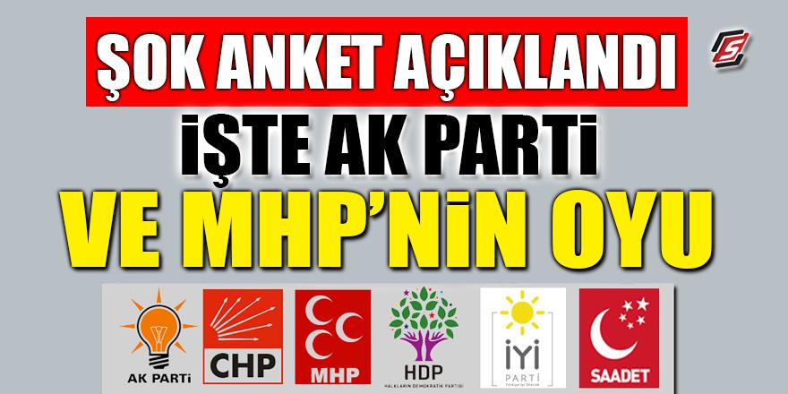 Şok anket açıklandı! İşte Ak Parti ve MHP'nin oyu