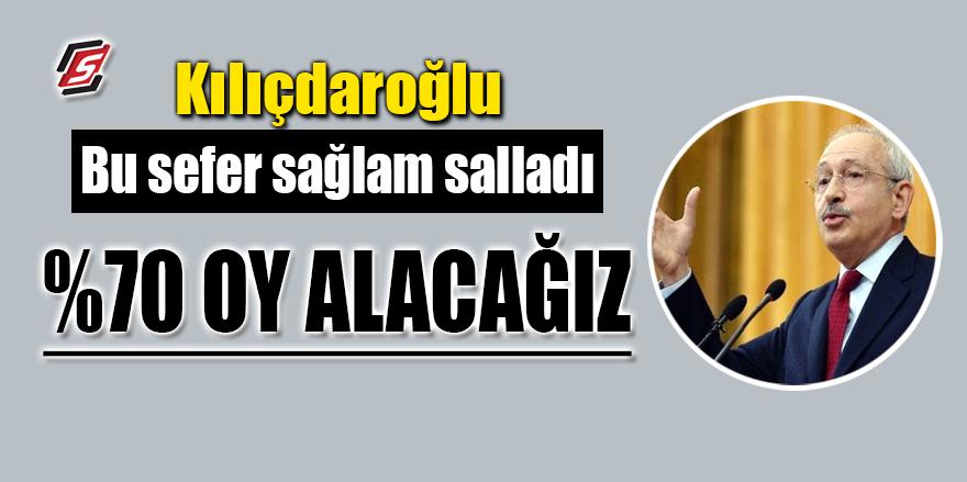 Kılıçdaroğlu bu sefer sağlam salladı! 'Yüzde 70 oy alacağız'