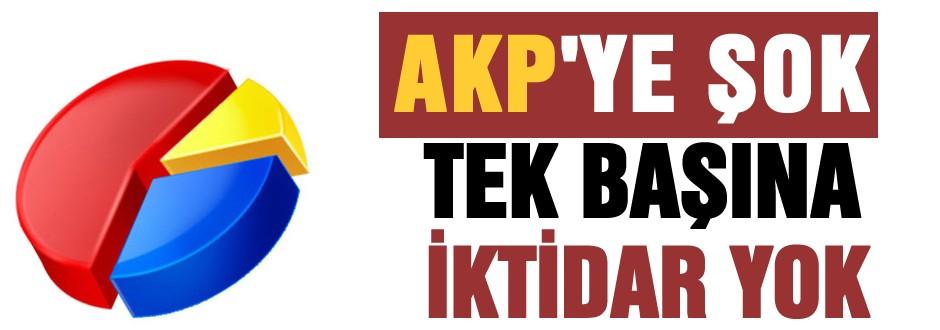 AKP tek başına iktidara gelemiyor!