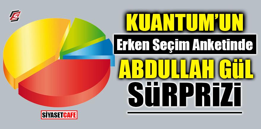 Kuantum'un Erken Seçim anketinde Abdullah Gül sürprizi