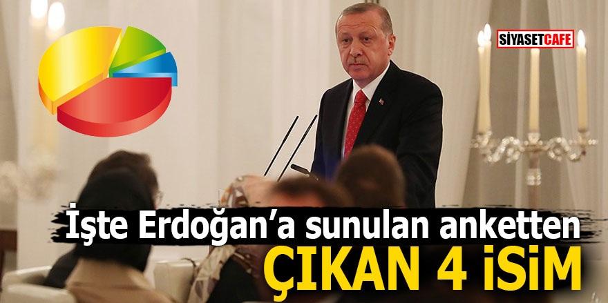 İşte Erdoğan'a sunulan seçim anketinden çıkan 4 isim!