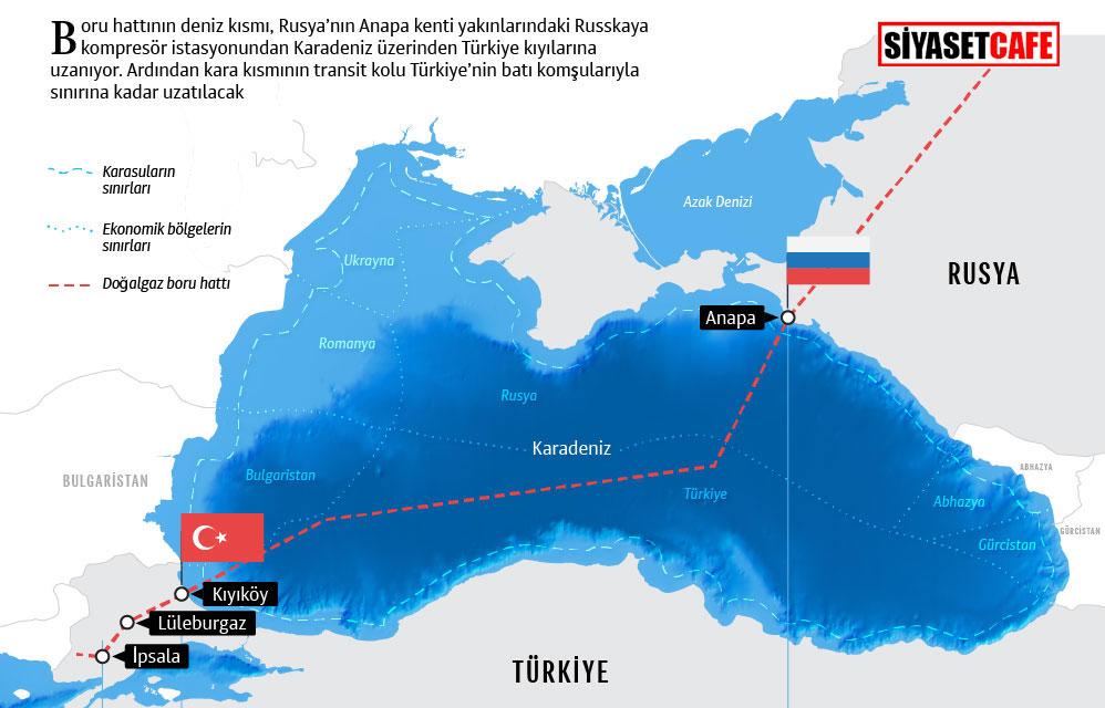 Rakamlarla Türk Akımı Projesi...!
