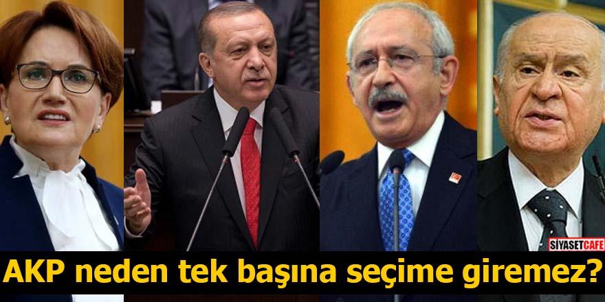 AKP neden tek başına seçime giremez?