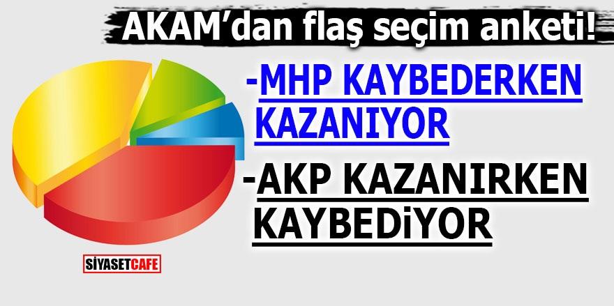 AKAM'dan flaş seçim anketi! MHP kaybederken kazanıyor! AKP kazanırken kaybediyor