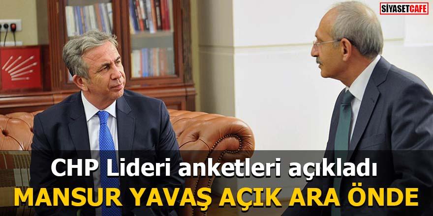 CHP Lideri anketleri açıkladı Mansur Yavaş açık ara önde