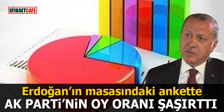 Erdoğan'ın masasındaki ankette Ak Parti'nin oy oranı şaşırttı