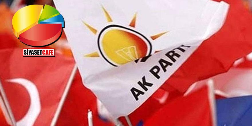 Ak Parti'den bomba anket açıklaması