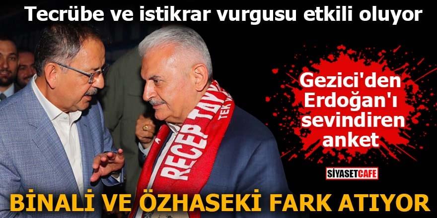 Gezici'den Erdoğan'ı sevindiren anket Binali ve Özhaseki fark atıyor