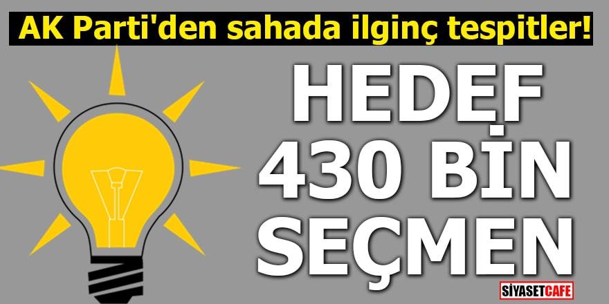 AK Parti'den sahada ilginç tespitler!Hedef430 bin seçmen...