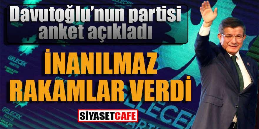 Davutoğlu'nun partisi anket sonucu açıkladı