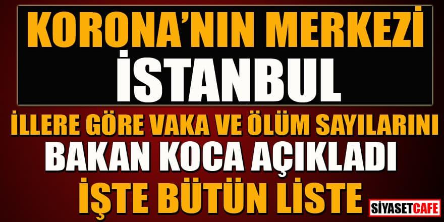 Korona'nın merkezi İstanbul! Bakan Koca il il vaka ve ölüm sayısını açıkladı! İşte tam liste