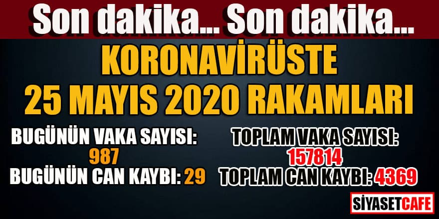 Koronavirüste umutlu tablo: 987 yeni vaka, 29 ölü!