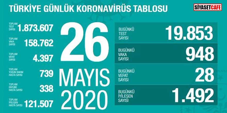 Bakan Koca koronavirüste 26 Mayıs rakamlarını açıkladı