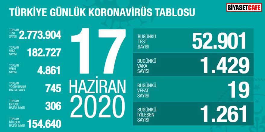 Baka Koca koronavirüste 17 Haziran rakamlarını açıkladı