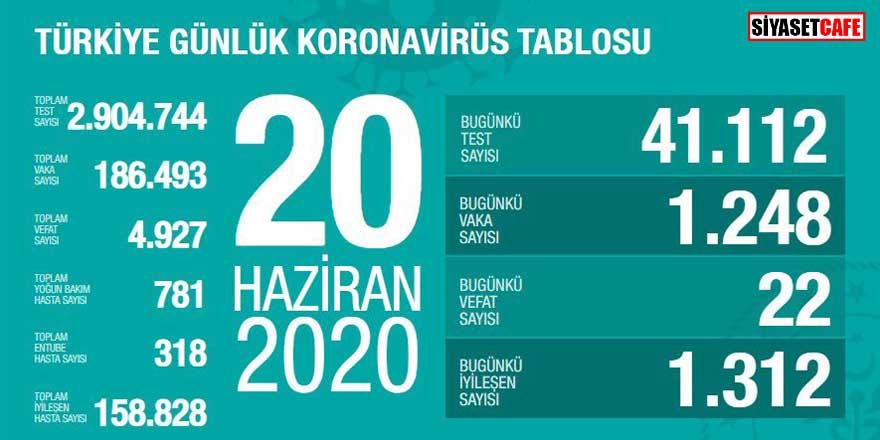 Bakan Koca koronavirüste 20 Haziran rakamlarını açıkladı