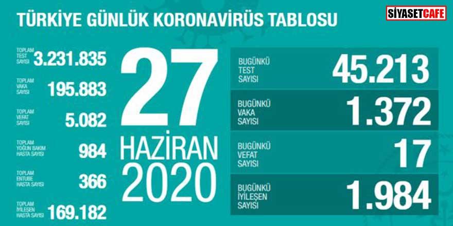 Bakan Koca koronavirüste 27 Haziran rakamlarını açıkladı