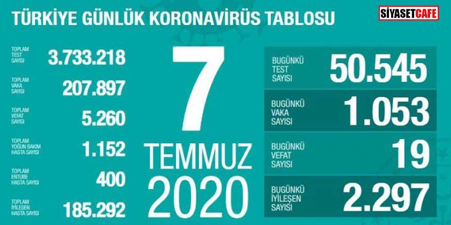 Bakan Koca koronavirüste 7 Temmuz rakamlarını açıkladı