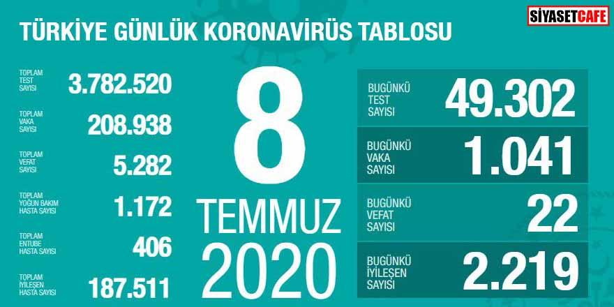 Bakan Koca koronavirüste 8 Temmuz rakamlarını açıkladı