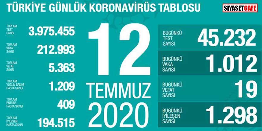 Bakan Koca koronavirüste 12 Temmuz rakamlarını açıkladı