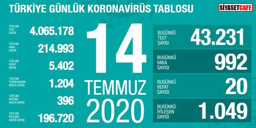 Bakan Koca koronavirüste 14 Temmuz rakamlarını açıkladı