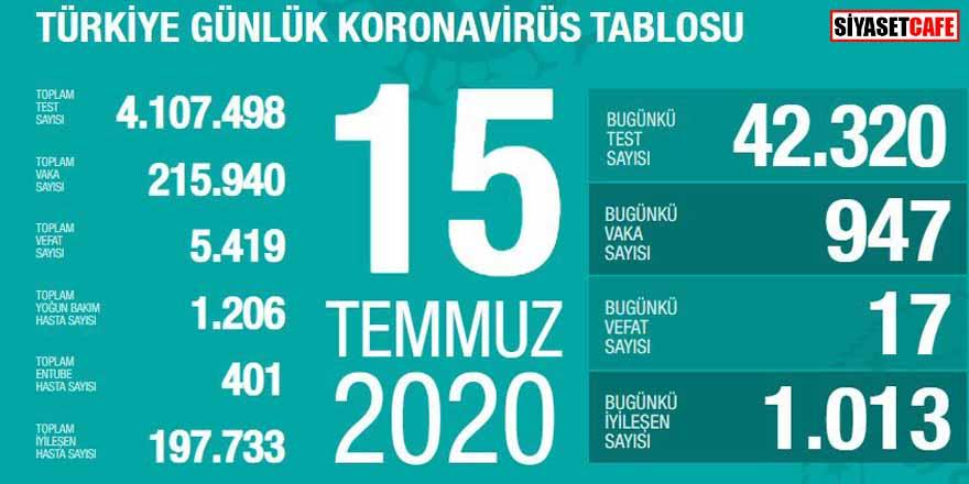 Bakan Koca koronavirüste 15 Temmuz rakamlarını açıkladı