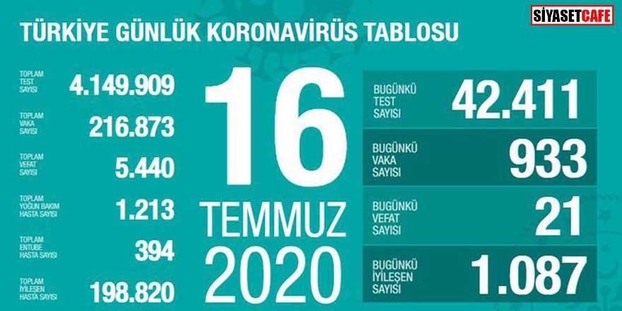 Bakan Koca koronavirüste 16 Temmuz rakamlarını açıkladı
