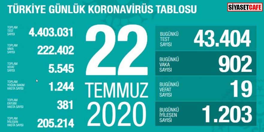 Bakan Koca koronavirüste 22 Temmuz rakamlarını açıkladı