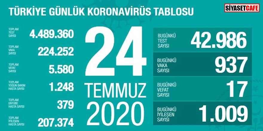 Bakan Koca koronavirüste 24 Temmuz rakamlarını açıkladı