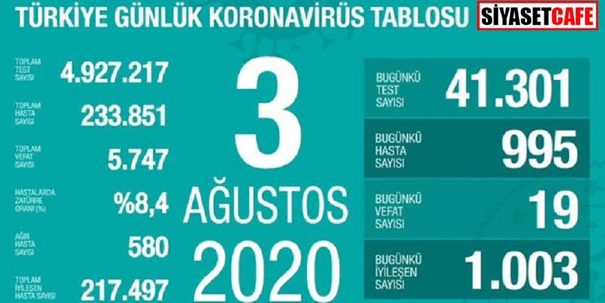 3 Ağustos koronavirüs tablosu belli oldu