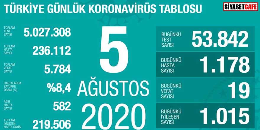 Bakan Koca koronavirüste 5 Ağustos rakamlarını açıkladı