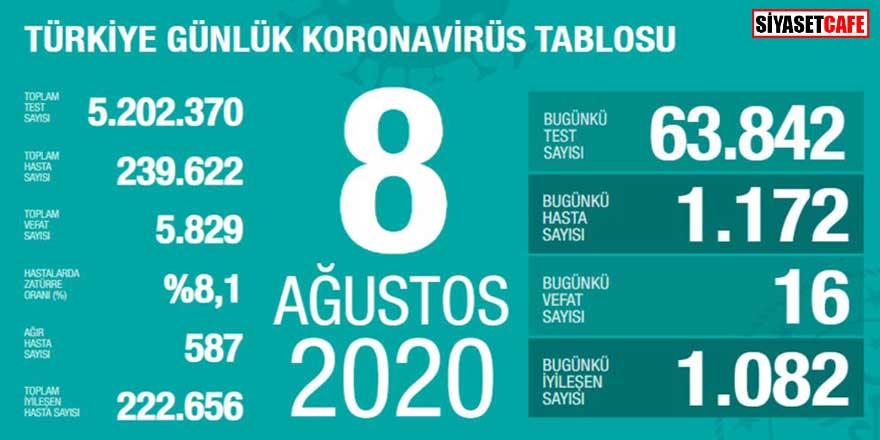 Bakan Koca koronavirüste 8 Ağustos rakamlarını açıkladı