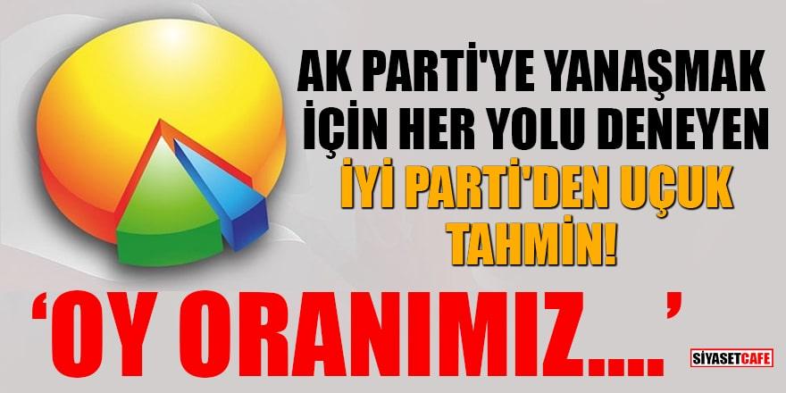 Ak Parti'ye yanaşmak için her yolu deneyen İYİ Parti'den uçuk tahmin! Oy oranımız...