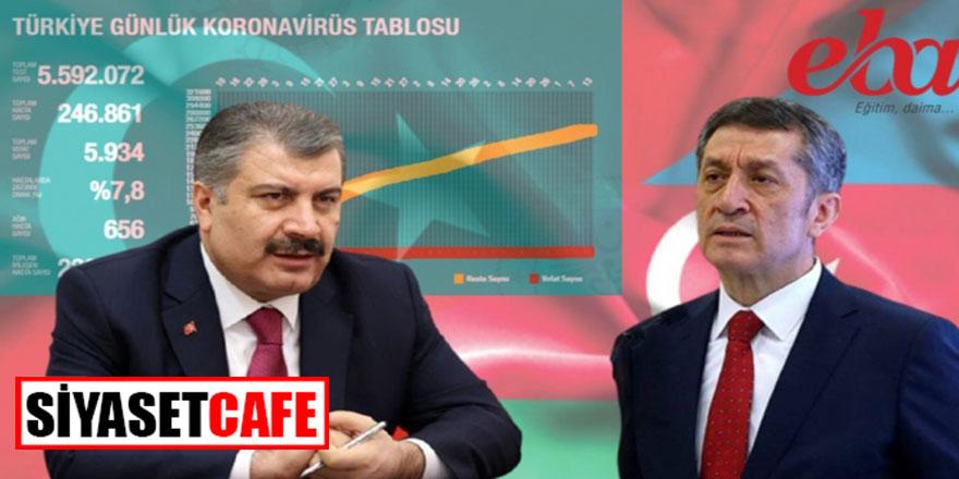 Eylül'de medyada en çok Sağlık Bakanı Fahrettin Koca konuşuldu.