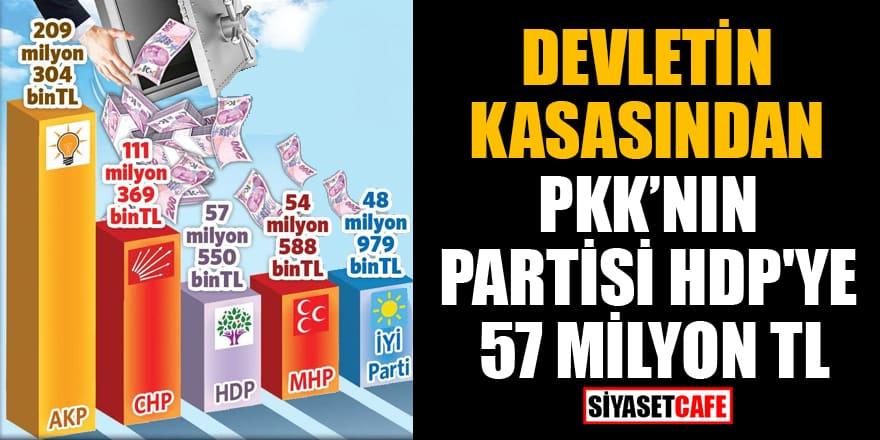 Devletin kasasından PKK'nın partisi HDP'ye 57 milyon TL