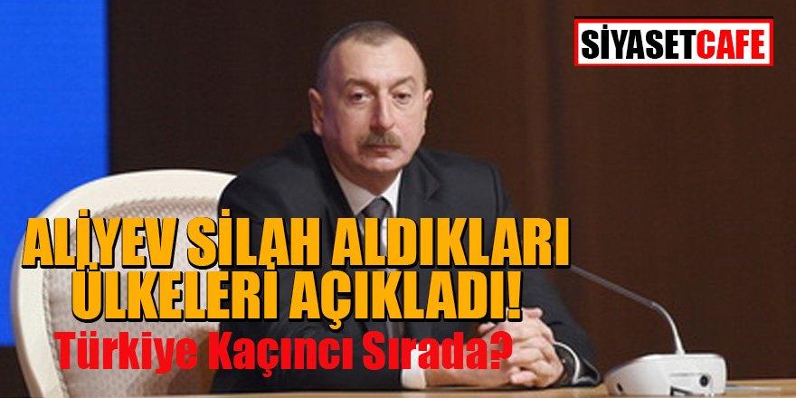 Aliyev silah aldıkları ülkeleri açıkladı! Türkiye kaçıncı sırada?